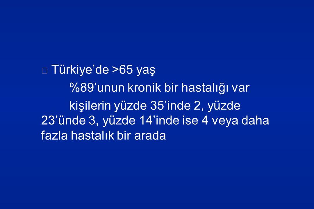 Türkiye'de >65 yaş %89'unun kronik bir hastalığı var kişilerin yüzde 35'inde 2, yüzde 23'ünde 3, yüzde 14'inde ise 4 veya daha fazla hastalık bir arad