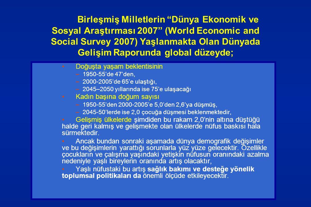 TÜRKİYE'DE 65 YAŞ ÜSTÜ NÜFUS 1998 yılında 3.5 milyon --- (%5.3) 2010 yılında5 milyon 2020 yılında8-9 milyon 2050 yılında 12 milyon yaşlı nüfus 20 yıl sonra iki katı olacak