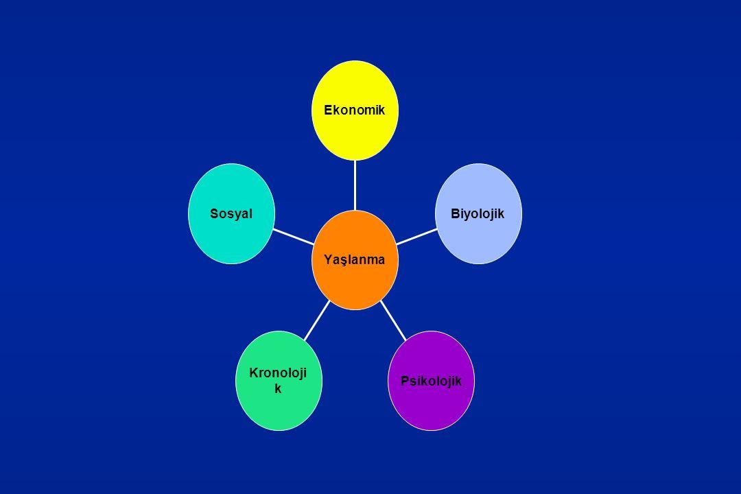 Sosyal Kronoloji k Psikolojik Biyolojik Ekonomik Yaşlanma