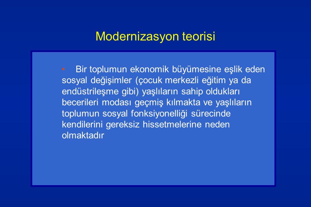 Modernizasyon teorisi Bir toplumun ekonomik büyümesine eşlik eden sosyal değişimler (çocuk merkezli eğitim ya da endüstrileşme gibi) yaşlıların sahip