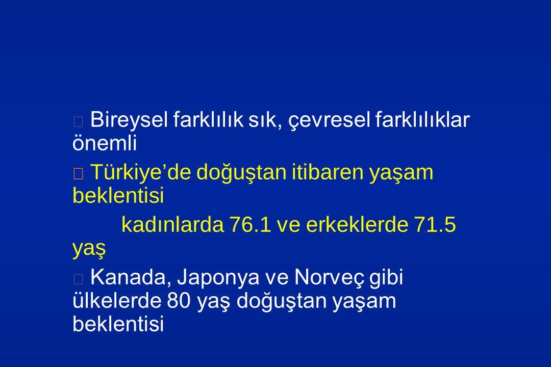 Bireysel farklılık sık, çevresel farklılıklar önemli Türkiye'de doğuştan itibaren yaşam beklentisi kadınlarda 76.1 ve erkeklerde 71.5 yaş Kanada, Japo