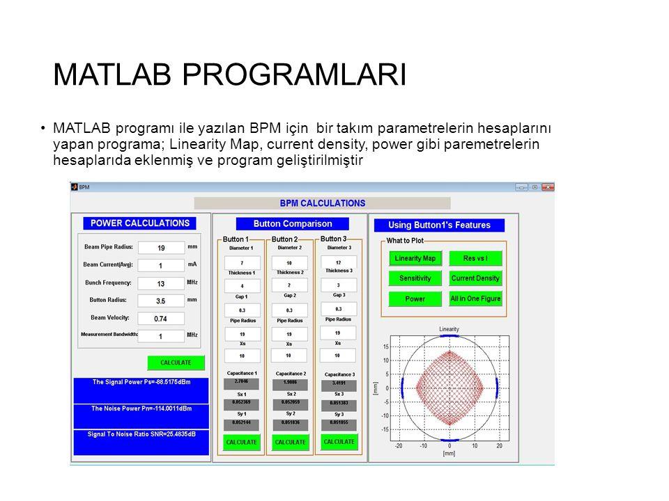 MATLAB PROGRAMLARI MATLAB programı ile yazılan BPM için bir takım parametrelerin hesaplarını yapan programa; Linearity Map, current density, power gibi paremetrelerin hesaplarıda eklenmiş ve program geliştirilmiştir