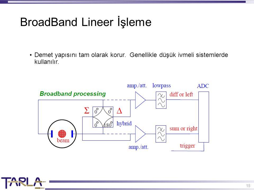 15 Demet yapısını tam olarak korur. Genellikle düşük ivmeli sistemlerde kullanılır. BroadBand Lineer İşleme