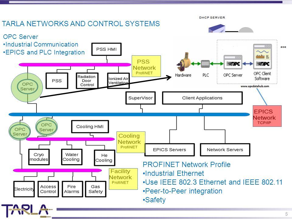 6 MACHINE CONTROL SYSTEM