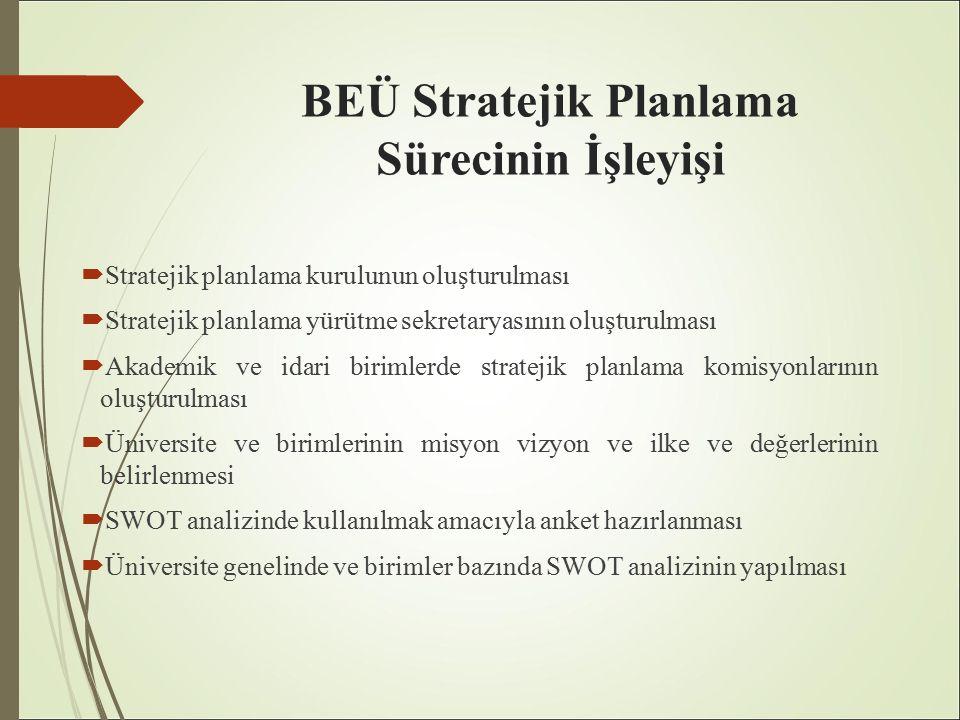BEÜ Stratejik Planlama Sürecinin İşleyişi  Stratejik planlama kurulunun oluşturulması  Stratejik planlama yürütme sekretaryasının oluşturulması  Akademik ve idari birimlerde stratejik planlama komisyonlarının oluşturulması  Üniversite ve birimlerinin misyon vizyon ve ilke ve değerlerinin belirlenmesi  SWOT analizinde kullanılmak amacıyla anket hazırlanması  Üniversite genelinde ve birimler bazında SWOT analizinin yapılması