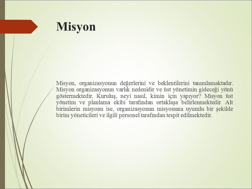 Misyon Misyon, organizasyonun değerlerini ve beklentilerini tanımlamaktadır.