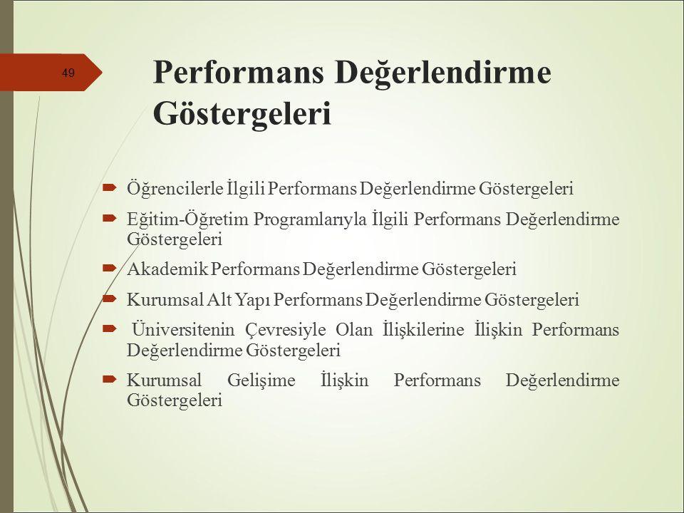 Performans Değerlendirme Göstergeleri  Öğrencilerle İlgili Performans Değerlendirme Göstergeleri  Eğitim-Öğretim Programlarıyla İlgili Performans Değerlendirme Göstergeleri  Akademik Performans Değerlendirme Göstergeleri  Kurumsal Alt Yapı Performans Değerlendirme Göstergeleri  Üniversitenin Çevresiyle Olan İlişkilerine İlişkin Performans Değerlendirme Göstergeleri  Kurumsal Gelişime İlişkin Performans Değerlendirme Göstergeleri 49