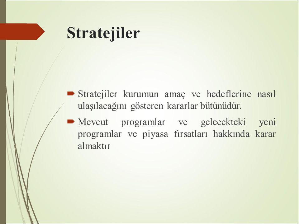 Stratejiler  Stratejiler kurumun amaç ve hedeflerine nasıl ulaşılacağını gösteren kararlar bütünüdür.