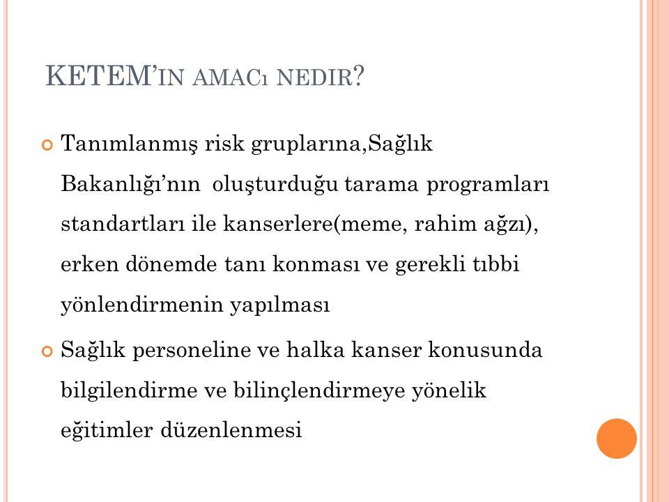 KETEM' IN AMACı NEDIR .
