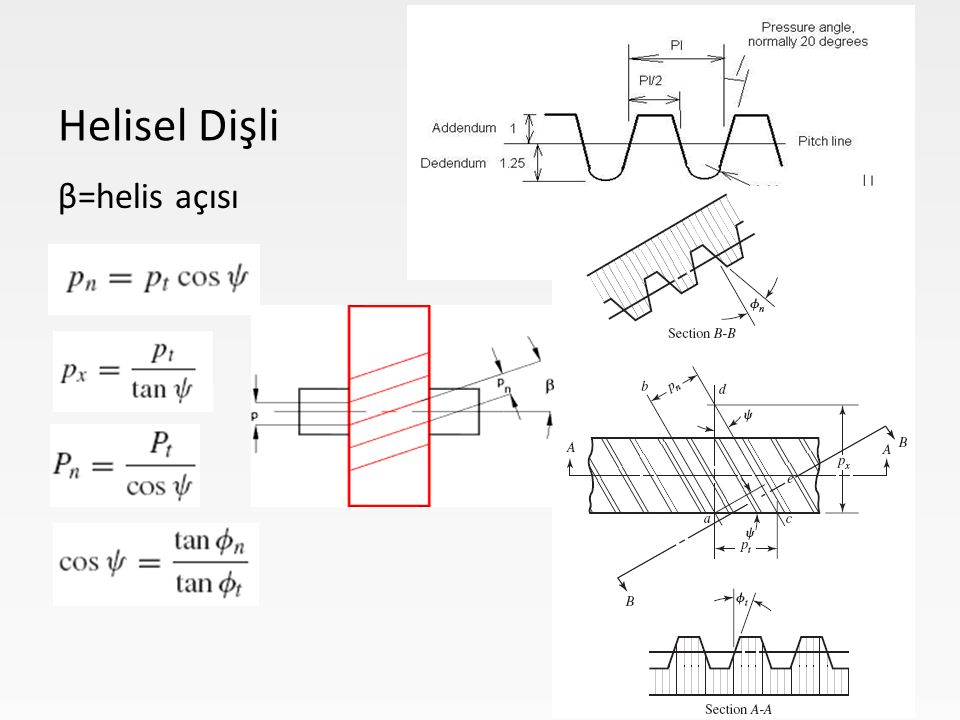 β=helis açısı Helisel Dişli