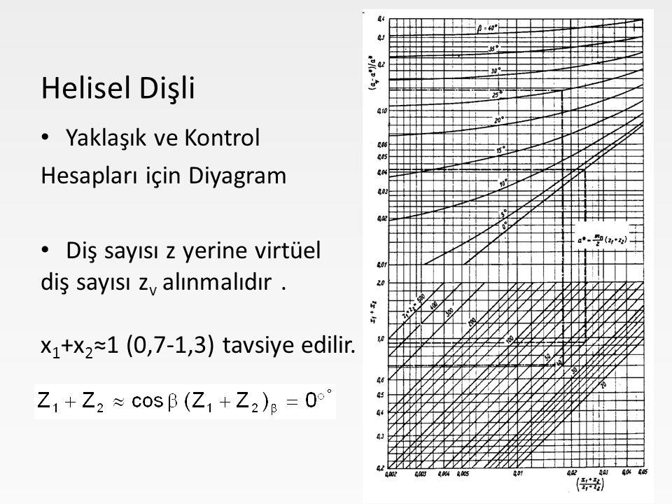 Yaklaşık ve Kontrol Hesapları için Diyagram Diş sayısı z yerine virtüel diş sayısı z v alınmalıdır. x 1 +x 2 ≈1 (0,7-1,3) tavsiye edilir. Helisel Dişl