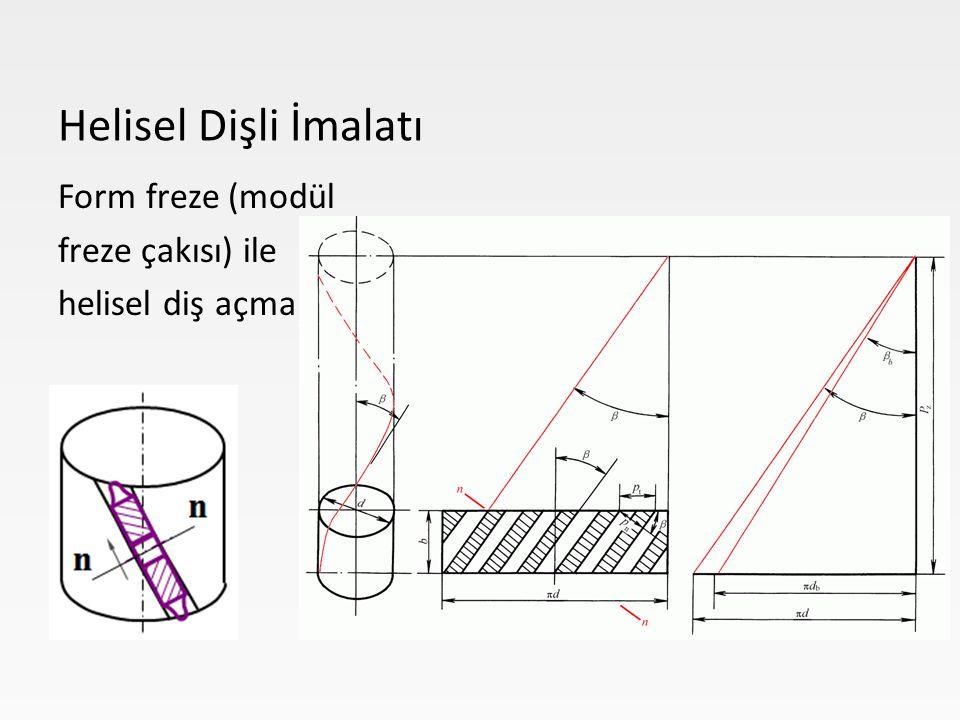 Helisel Dişli