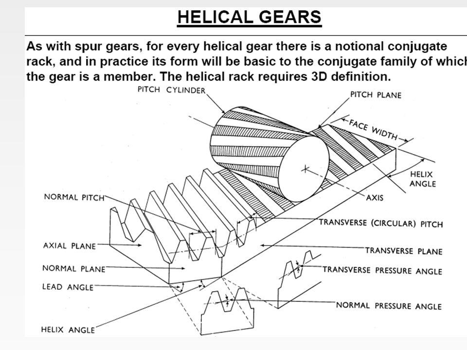 kesme kuvvet sebebiyle eğilme moment diyagramı radyal kuvvetler sebebiyle eğilme moment diyagramı Helisel dişli çark miline gelen kuvvetler