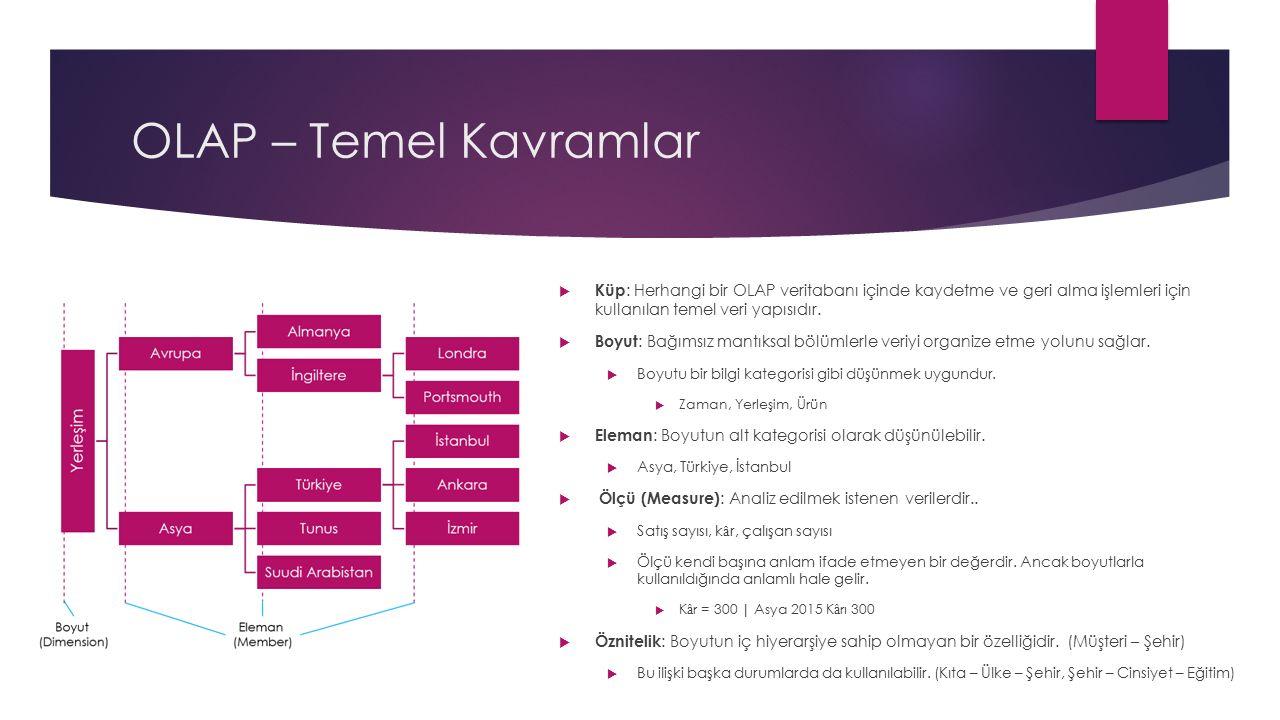 OLAP – Temel Kavramlar  Küp : Herhangi bir OLAP veritabanı içinde kaydetme ve geri alma işlemleri için kullanılan temel veri yapısıdır.