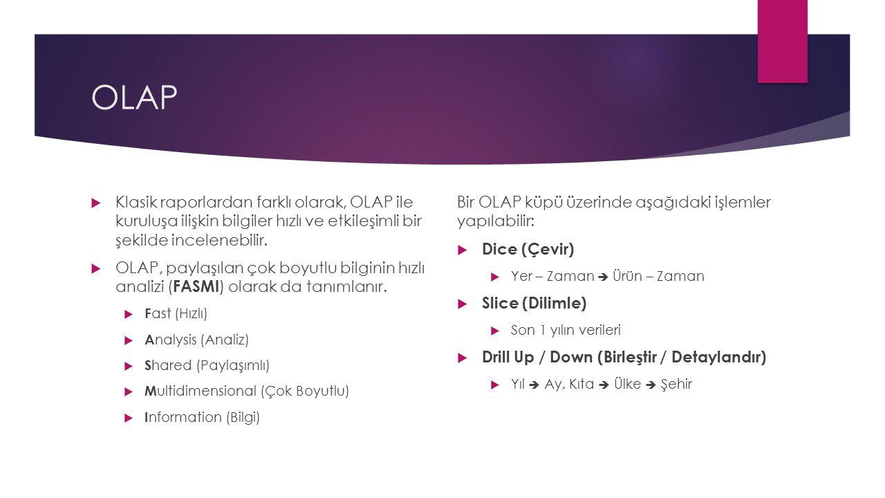 OLAP  Klasik raporlardan farklı olarak, OLAP ile kuruluşa ilişkin bilgiler hızlı ve etkileşimli bir şekilde incelenebilir.