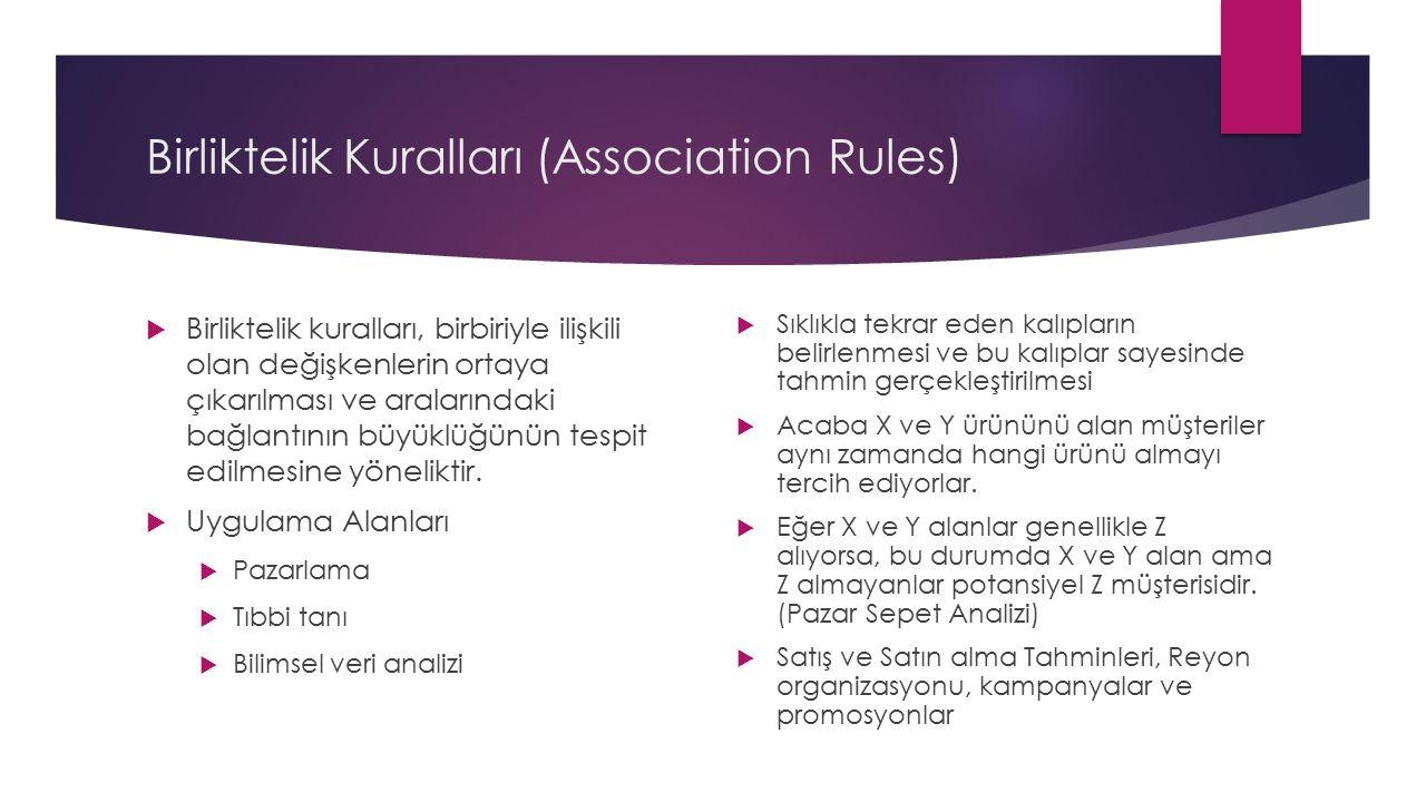 Birliktelik Kuralları (Association Rules)  Birliktelik kuralları, birbiriyle ilişkili olan değişkenlerin ortaya çıkarılması ve aralarındaki bağlantının büyüklüğünün tespit edilmesine yöneliktir.