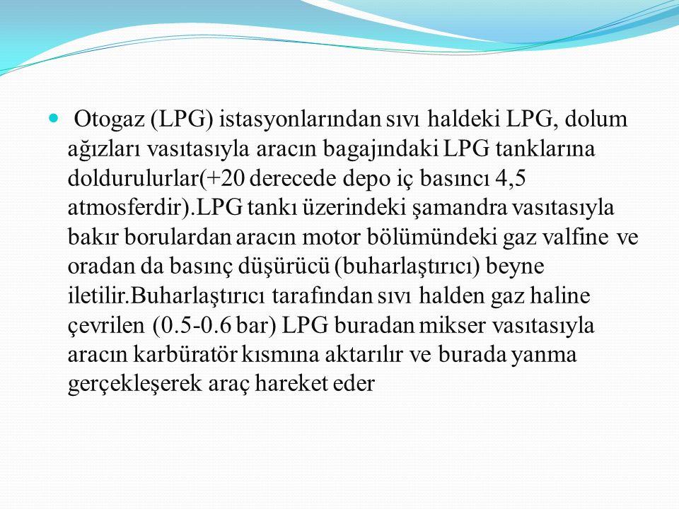 Otogaz (LPG) istasyonlarından sıvı haldeki LPG, dolum ağızları vasıtasıyla aracın bagajındaki LPG tanklarına doldurulurlar(+20 derecede depo iç basınc