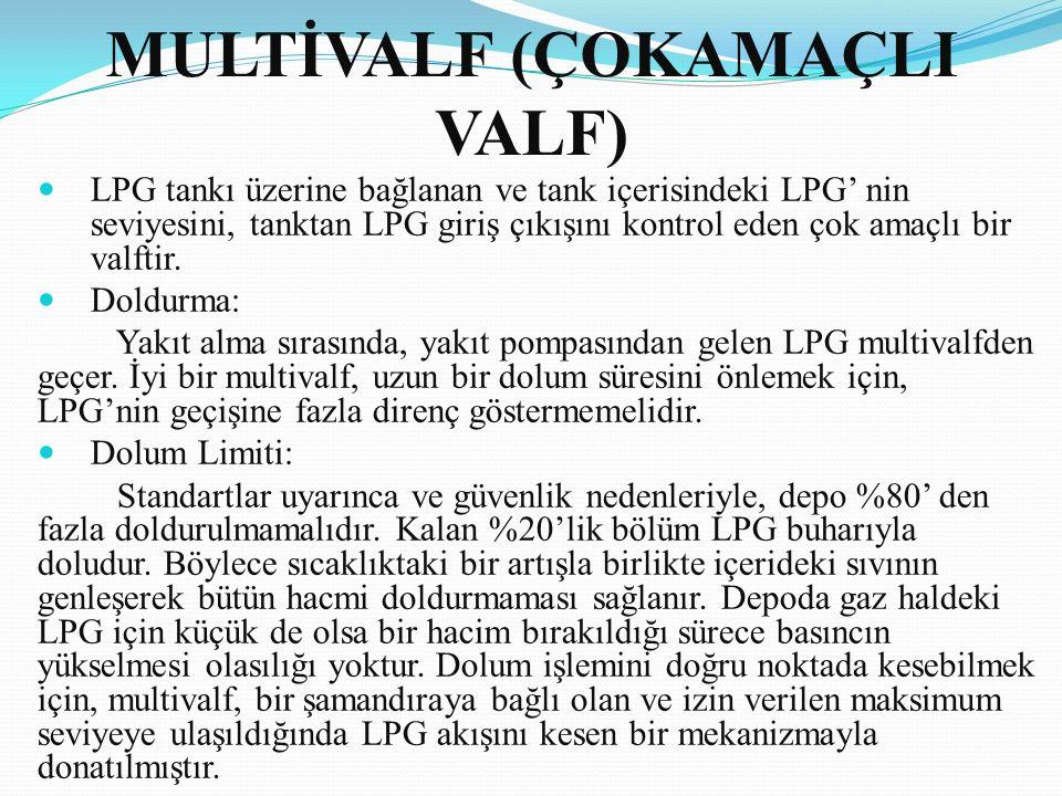 MULTİVALF (ÇOKAMAÇLI VALF) LPG tankı üzerine bağlanan ve tank içerisindeki LPG' nin seviyesini, tanktan LPG giriş çıkışını kontrol eden çok amaçlı bir