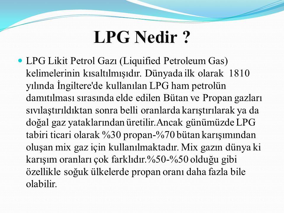 LPG Nedir ? LPG Likit Petrol Gazı (Liquified Petroleum Gas) kelimelerinin kısaltılmışıdır. Dünyada ilk olarak 1810 yılında İngiltere'de kullanılan LPG