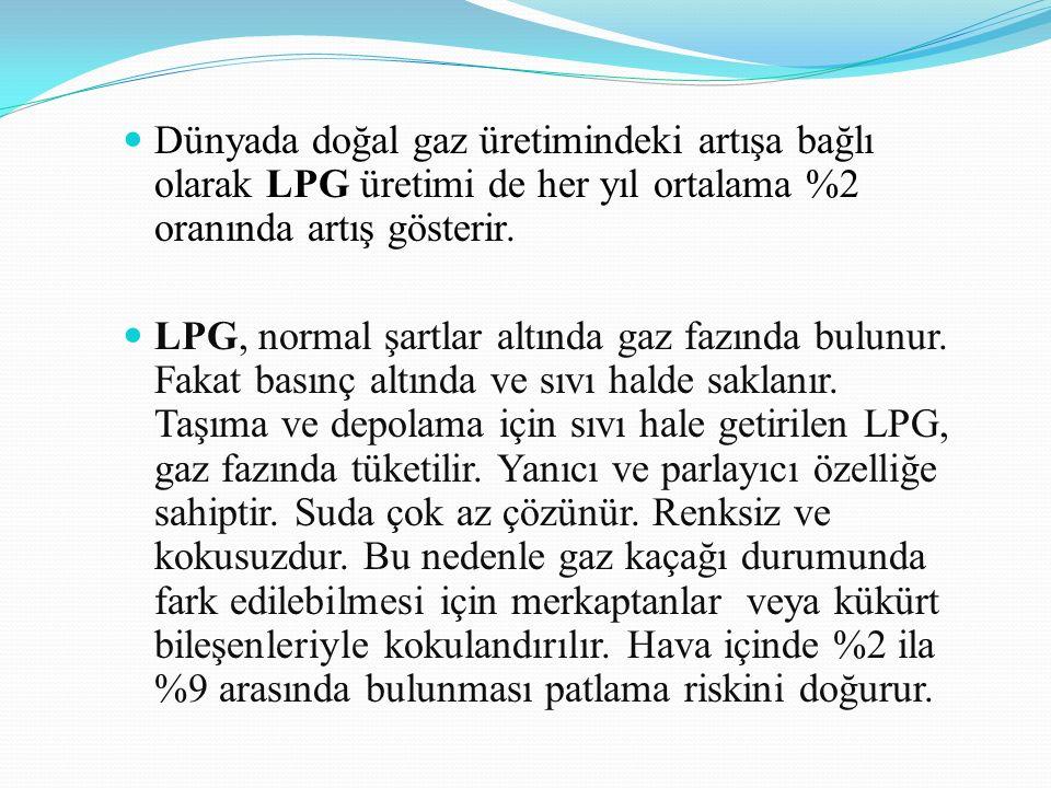 LPG SİSTEMİ NASIL ÇALIŞIR