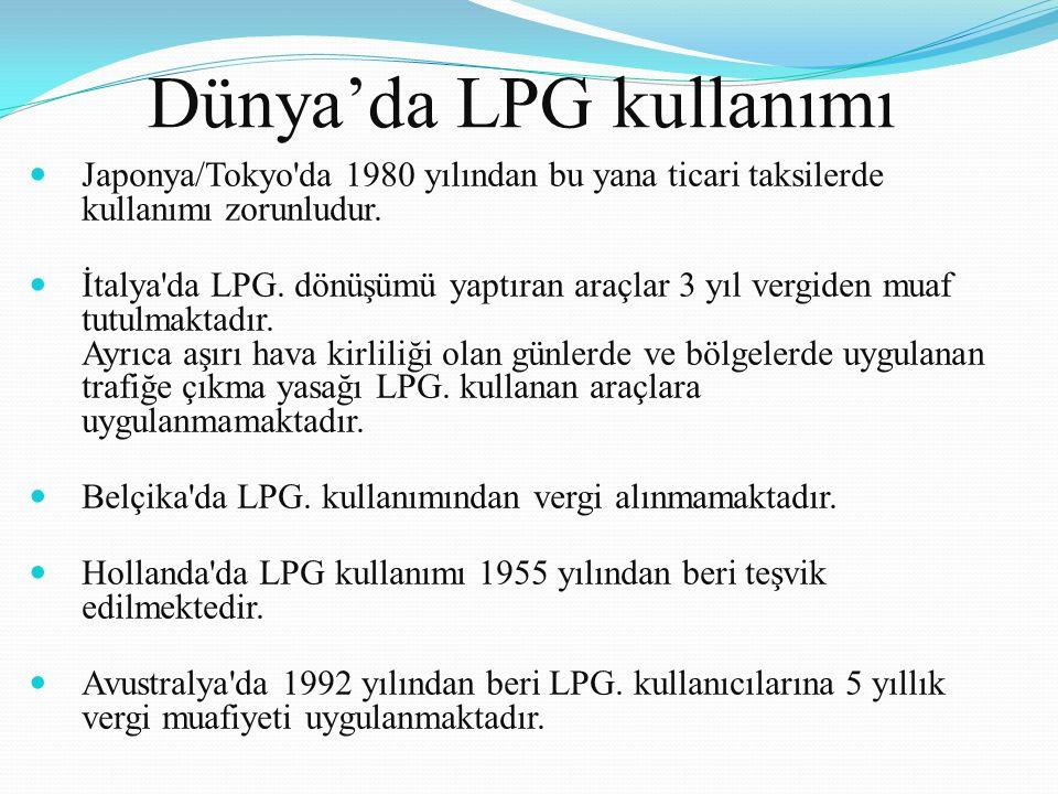 Dünya'da LPG kullanımı Japonya/Tokyo'da 1980 yılından bu yana ticari taksilerde kullanımı zorunludur. İtalya'da LPG. dönüşümü yaptıran araçlar 3 yıl v