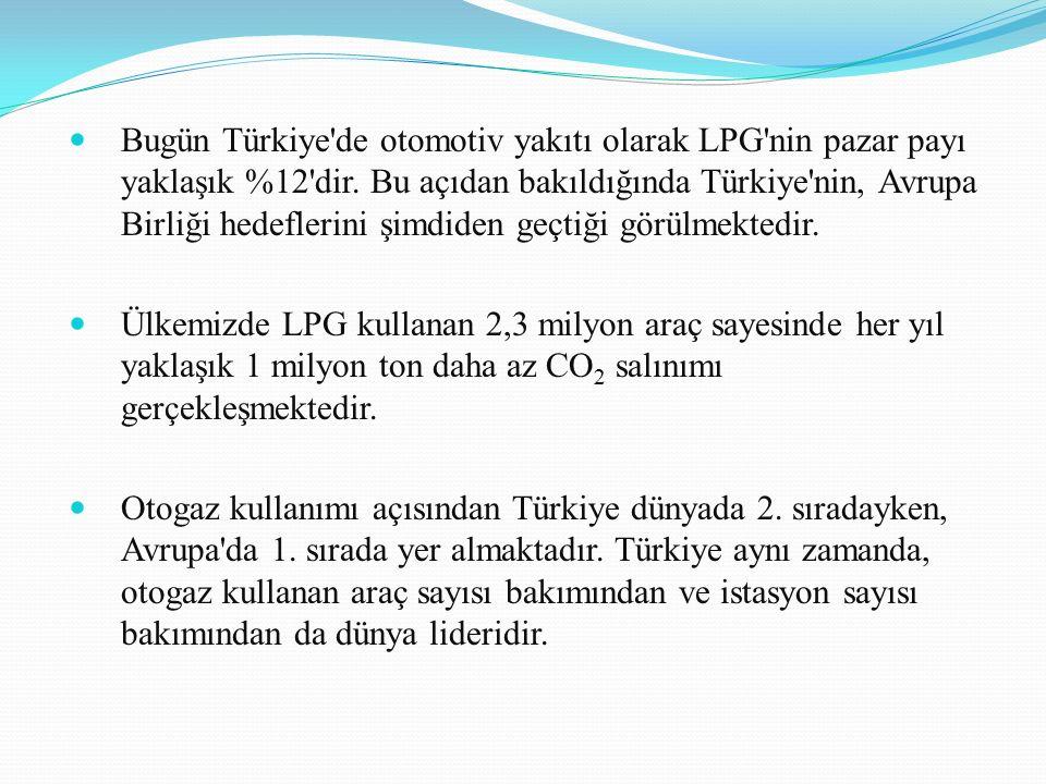 Bugün Türkiye'de otomotiv yakıtı olarak LPG'nin pazar payı yaklaşık %12'dir. Bu açıdan bakıldığında Türkiye'nin, Avrupa Birliği hedeflerini şimdiden g