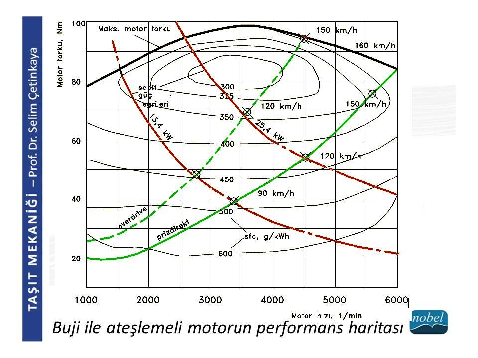 Buji ile ateşlemeli motorun performans haritası