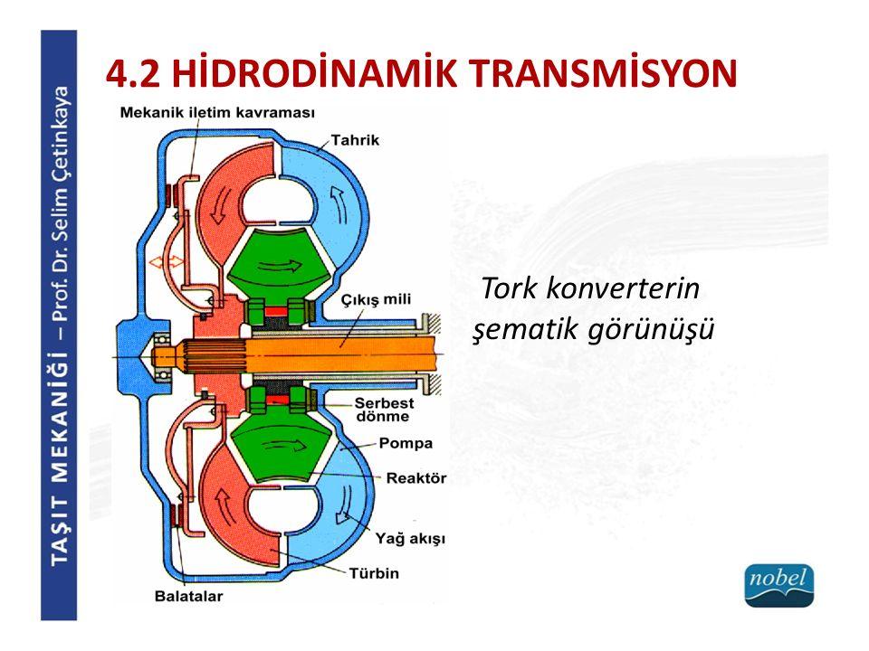 4.2 HİDRODİNAMİK TRANSMİSYON Tork konverterin şematik görünüşü