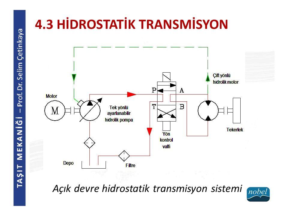 4.3 HİDROSTATİK TRANSMİSYON Açık devre hidrostatik transmisyon sistemi