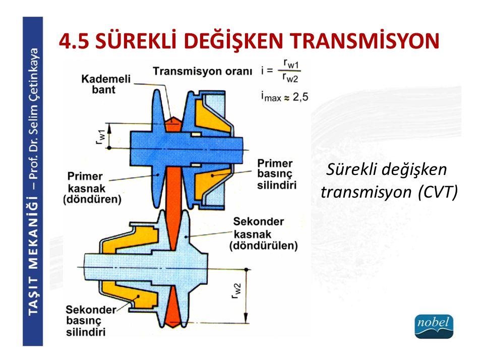 4.5 SÜREKLİ DEĞİŞKEN TRANSMİSYON Sürekli değişken transmisyon (CVT)