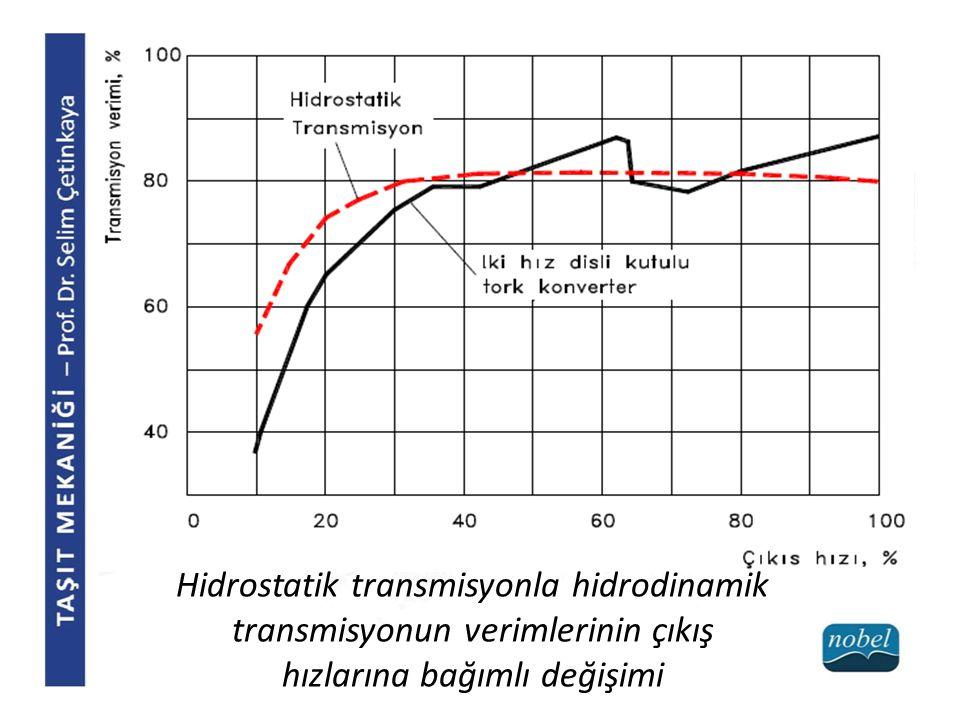 Hidrostatik transmisyonla hidrodinamik transmisyonun verimlerinin çıkış hızlarına bağımlı değişimi