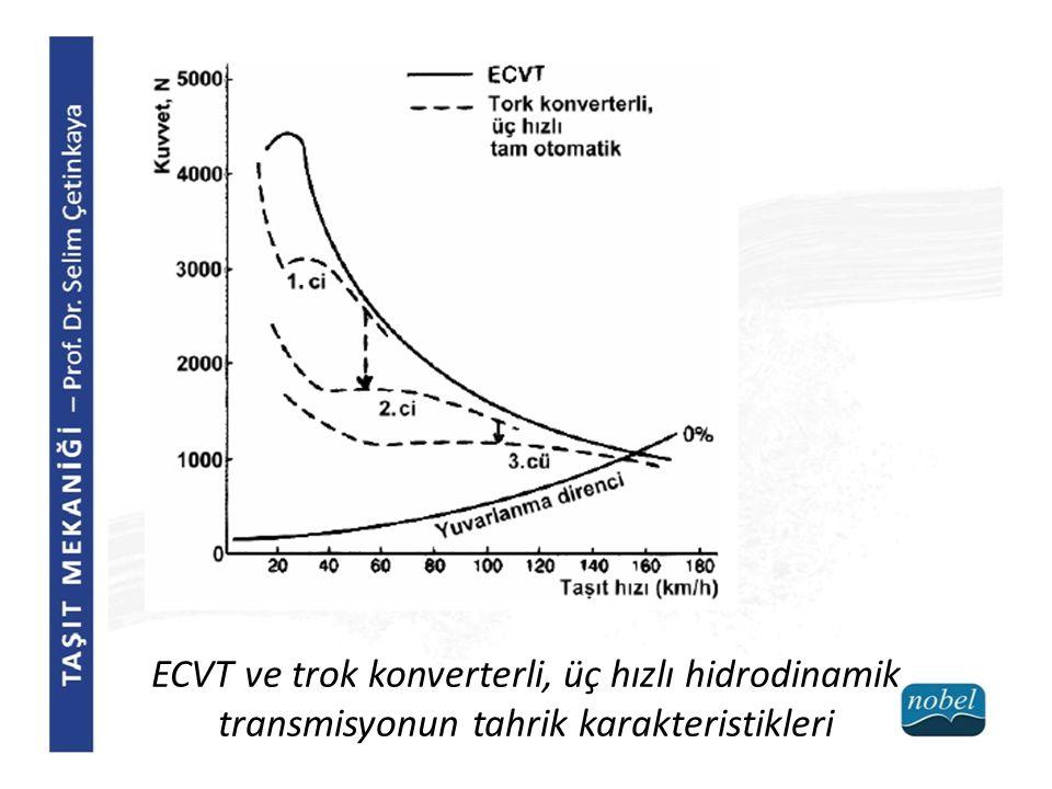 ECVT ve trok konverterli, üç hızlı hidrodinamik transmisyonun tahrik karakteristikleri