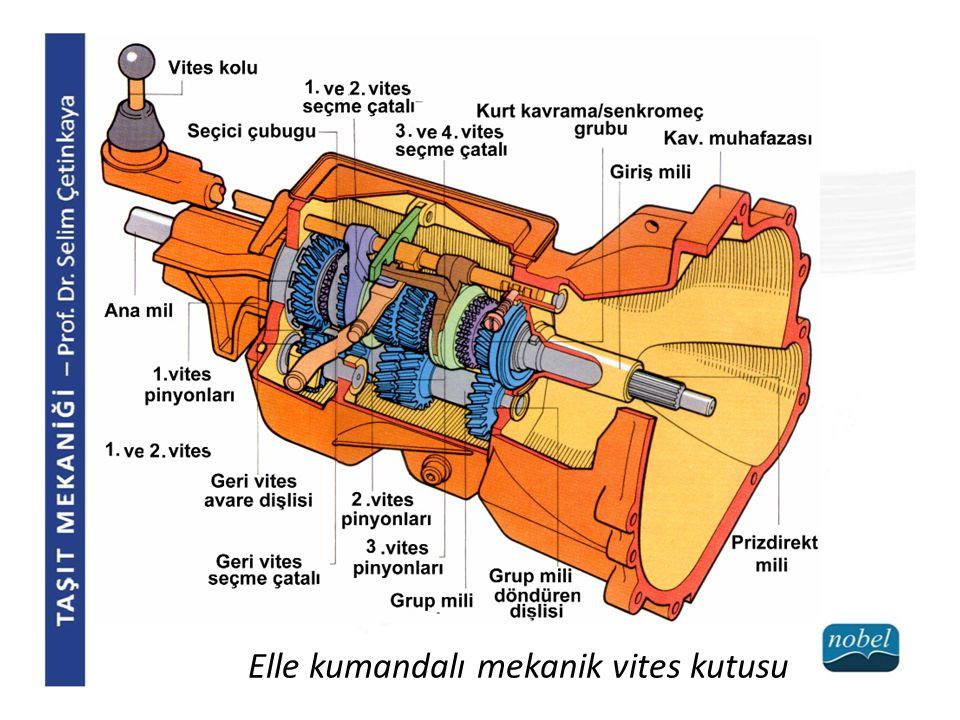 4.1.1 Vites Kutusu Dişli Oranları Otomobillerde 3-5, ağır hizmette 5-16 vites kademesi kullanılmaktadır.
