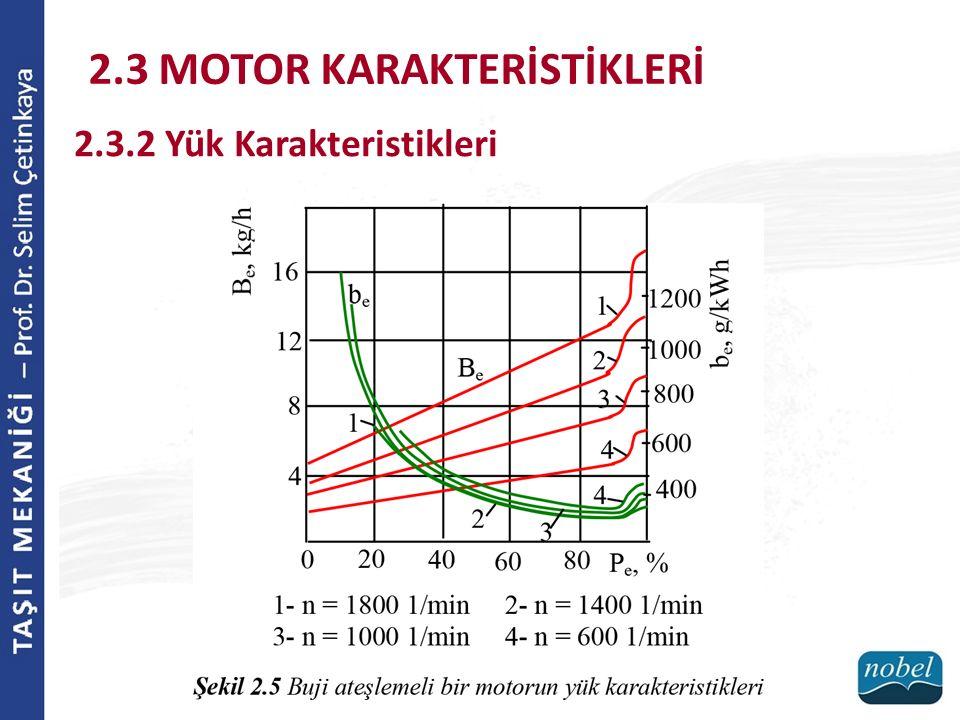 2.3 MOTOR KARAKTERİSTİKLERİ 2.3.2 Yük Karakteristikleri
