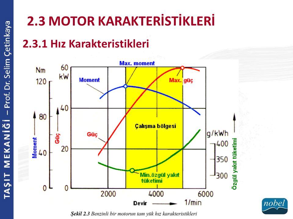 2.3 MOTOR KARAKTERİSTİKLERİ 2.3.1 Hız Karakteristikleri
