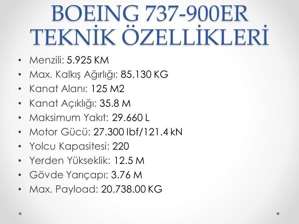 BOEING 737-900ER TEKNİK ÖZELLİKLERİ Menzili: 5.925 KM Max. Kalkış Ağırlığı: 85.130 KG Kanat Alanı: 125 M2 Kanat Açıklığı: 35.8 M Maksimum Yakıt: 29.66