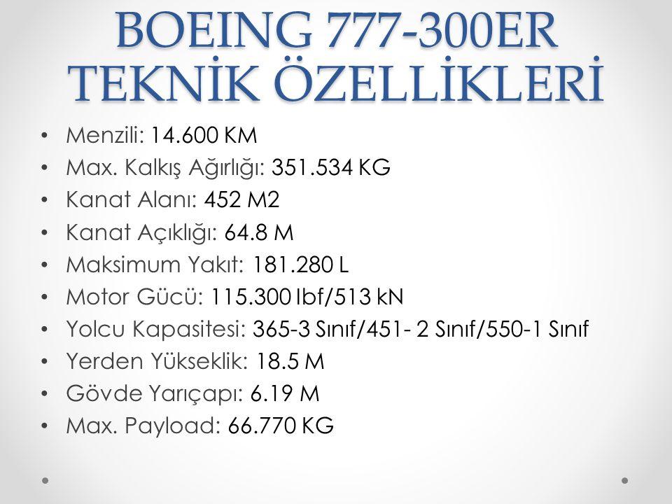 BOEING 777-300ER TEKNİK ÖZELLİKLERİ Menzili: 14.600 KM Max. Kalkış Ağırlığı: 351.534 KG Kanat Alanı: 452 M2 Kanat Açıklığı: 64.8 M Maksimum Yakıt: 181