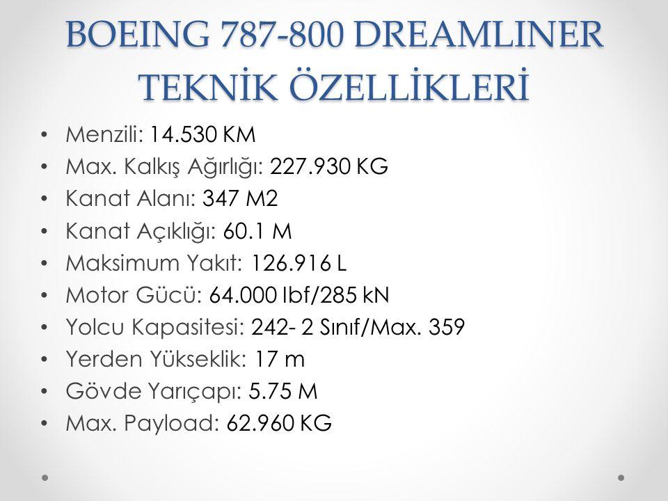 BOEING 787-800 DREAMLINER TEKNİK ÖZELLİKLERİ Menzili: 14.530 KM Max. Kalkış Ağırlığı: 227.930 KG Kanat Alanı: 347 M2 Kanat Açıklığı: 60.1 M Maksimum Y
