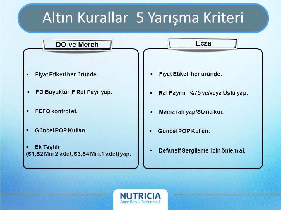 Altın Kurallar 5 Yarışma Kriteri DO ve Merch Ecza  Fiyat Etiketi her üründe.