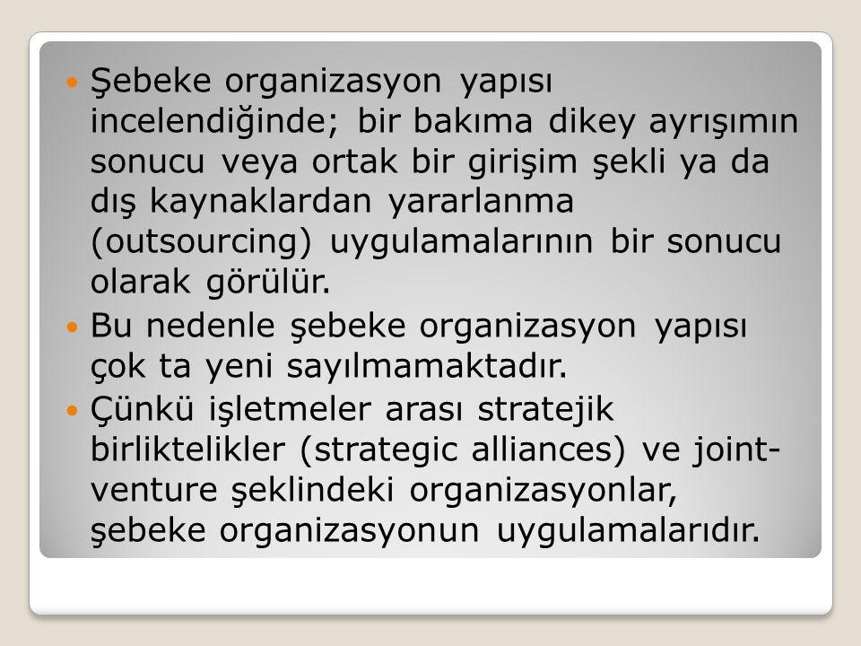 Şebeke organizasyon yapısı incelendiğinde; bir bakıma dikey ayrışımın sonucu veya ortak bir girişim şekli ya da dış kaynaklardan yararlanma (outsourci