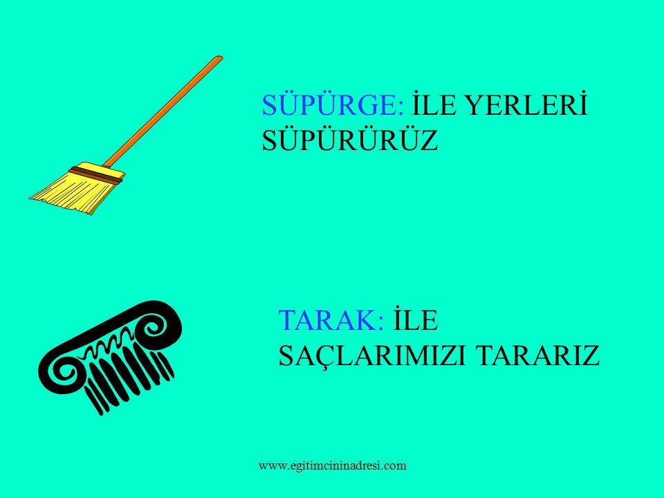 KÜVET : BANYO YAPARKEN KULLANIRIZ ÇÖP KUTUSU: ÇÖPLERİMİZİ ATARIZ www.egitimcininadresi.com