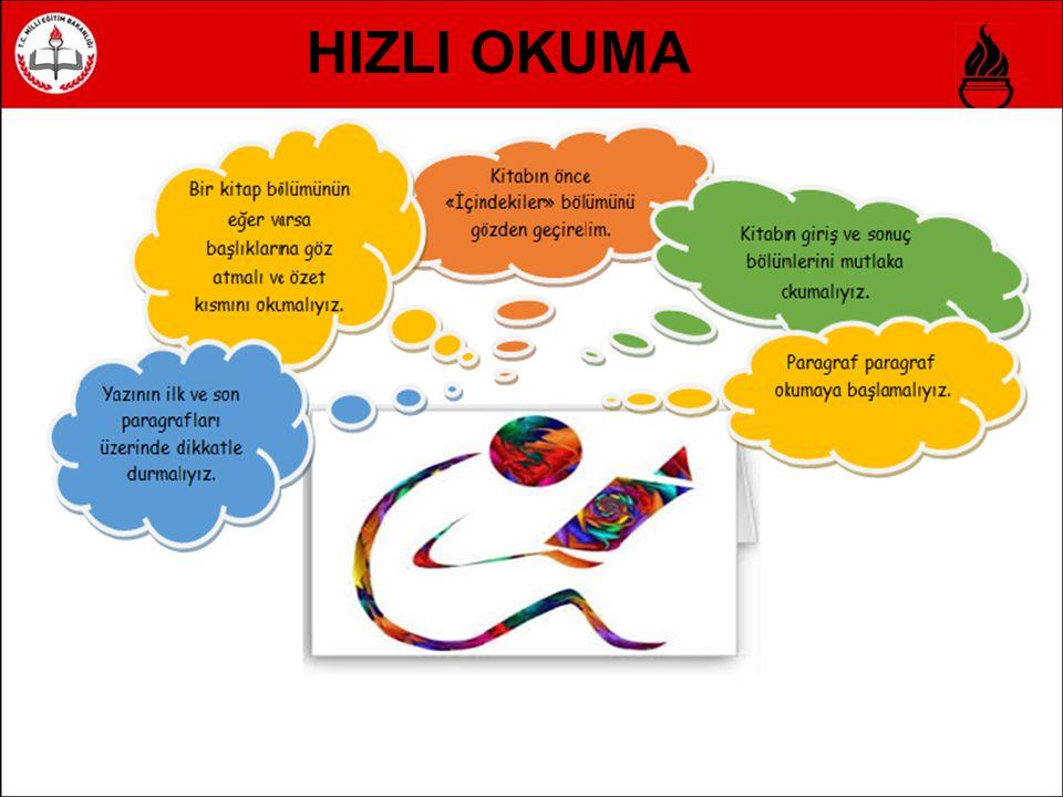 HIZLI OKUMA