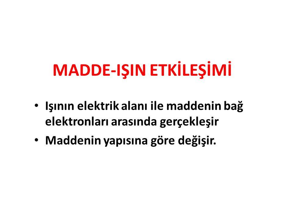 MADDE-IŞIN ETKİLEŞİMİ Işının elektrik alanı ile maddenin bağ elektronları arasında gerçekleşir Maddenin yapısına göre değişir.