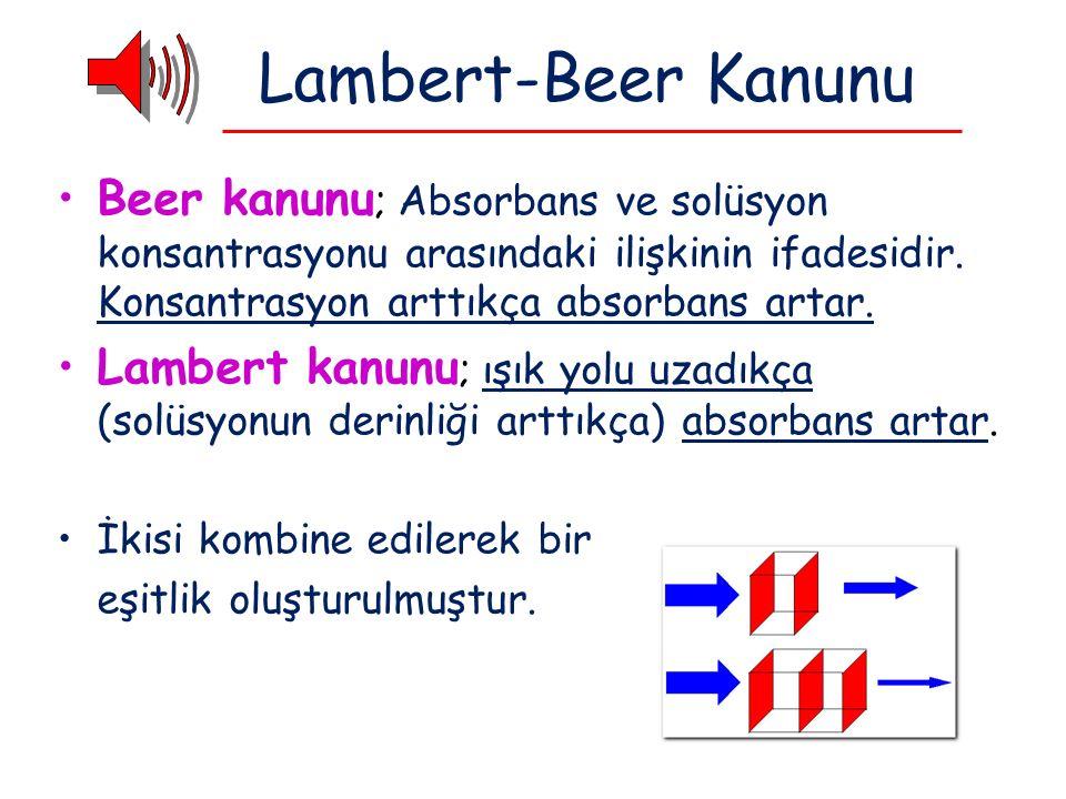 Lambert-Beer Kanunu Beer kanunu ; Absorbans ve solüsyon konsantrasyonu arasındaki ilişkinin ifadesidir. Konsantrasyon arttıkça absorbans artar. Lamber