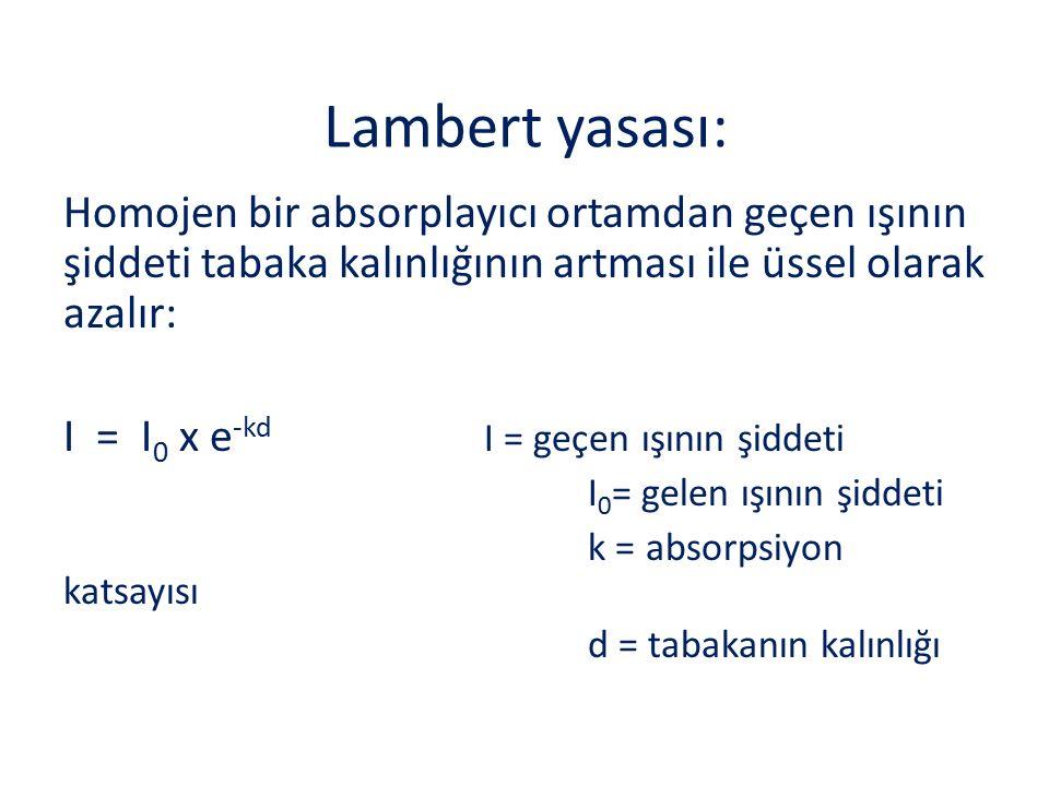 Lambert yasası: Homojen bir absorplayıcı ortamdan geçen ışının şiddeti tabaka kalınlığının artması ile üssel olarak azalır: I = I 0 x e -kd I = geçen