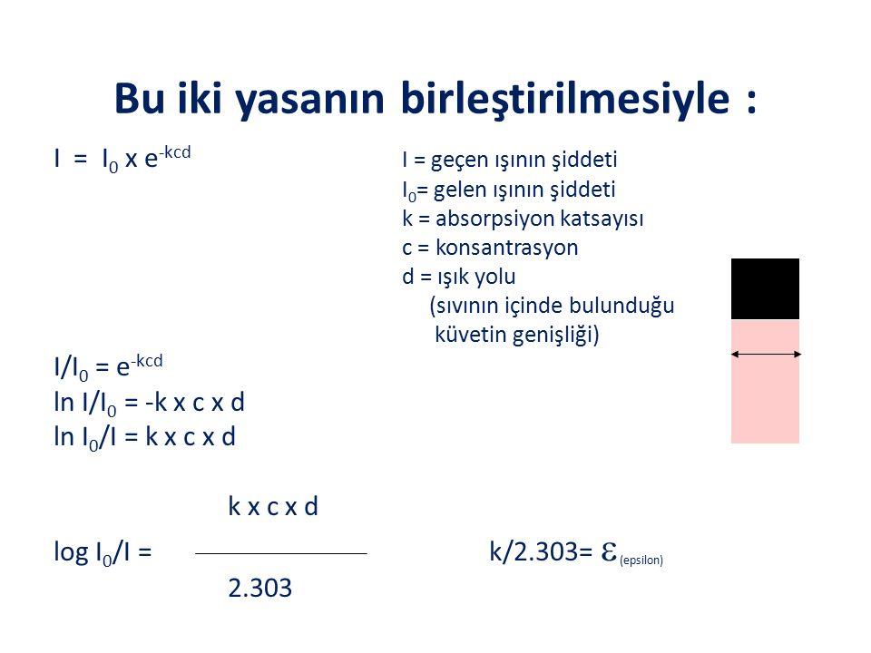 Bu iki yasanın birleştirilmesiyle : I = I 0 x e -kcd I = geçen ışının şiddeti I 0 = gelen ışının şiddeti k = absorpsiyon katsayısı c = konsantrasyon d