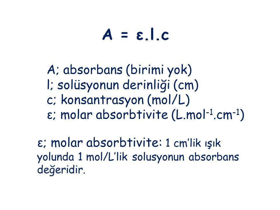 A = ε.l.c A; absorbans (birimi yok) l; solüsyonun derinliği (cm) c; konsantrasyon (mol/L) ε; molar absorbtivite (L.mol -1.cm -1 ) ε; molar absorbtivit
