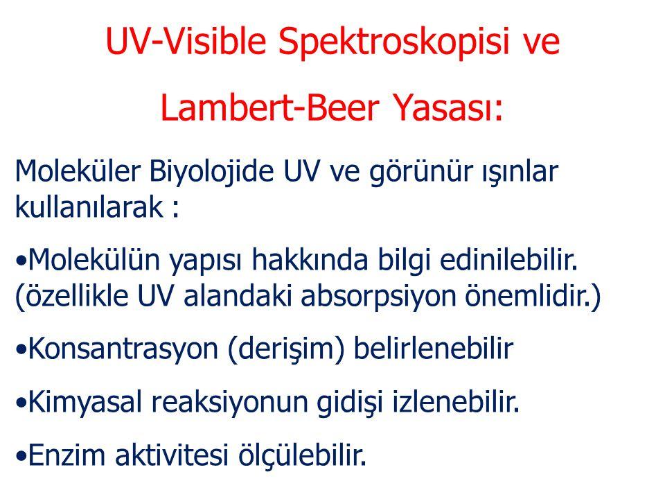 UV-Visible Spektroskopisi ve Lambert-Beer Yasası: Moleküler Biyolojide UV ve görünür ışınlar kullanılarak : Molekülün yapısı hakkında bilgi edinilebil