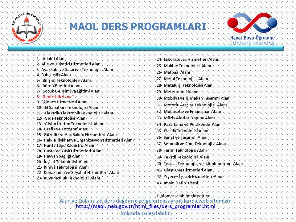 MAOL DERS PROGRAMLARI 1- Adalet Alanı 2- Aile ve Tüketici Hizmetleri Alanı 3- Ayakkabı ve Saraciye Teknolojisi Alanı 4- Bahçecilik Alanı 5- Bilişim Teknolojileri Alanı 6- Büro Yönetimi Alanı 7- Çocuk Gelişimi ve Eğitimi Alanı 8- Denizcilik Alanı * 9- Eğlence Hizmetleri Alanı 10- El Sanatları Teknolojisi Alanı 11- Elektrik-Elektronik Teknolojisi Alanı 12- Gıda Teknolojisi Alanı 13- Giyim Üretim Teknolojisi Alanı 14- Grafik ve Fotoğraf Alanı 15- Güzellik ve Saç Bakım Hizmetleri Alanı 16- Halkla İlişkiler ve Organizasyon Hizmetleri Alanı 17- Harita Tapu Kadastro Alanı 18- Hasta Ve Yaşlı Hizmetleri Alanı 19- Hayvan Sağlığı Alanı 20- İnşaat Teknolojisi Alanı 21- Kimya Teknolojisi Alanı 22- Konaklama ve Seyahat Hizmetleri Alanı 23- Kuyumculuk Teknolojisi Alanı 24- Laboratuvar Hizmetleri Alanı 25- Makine Teknolojisi Alanı 26- Matbaa Alanı 27- Metal Teknolojisi Alanı 28- Metalürji Teknolojisi Alanı 29- Meteoroloji Alanı 30- Mobilya ve İç Mekan Tasarımı Alanı 31- Motorlu Araçlar Teknolojisi Alanı 32- Muhasebe ve Finansman Alanı 33- Müzik Aletleri Yapımı Alanı 34- Pazarlama ve Perakende Alanı 35- Plastik Teknolojisi Alanı 36- Sanat ve Tasarım Alanı 37- Seramik ve Cam Teknolojisi Alanı 38- Tarım Teknolojisi Alanı 39- Tekstil Teknolojisi Alanı 40- Tesisat Teknolojisi ve İklimlendirme Alanı 41- Ulaştırma Hizmetleri Alanı 42- Yiyecek İçecek Hizmetleri Alanı 43- İmam Hatip Lisesi; Diploması alabilmektedirler.