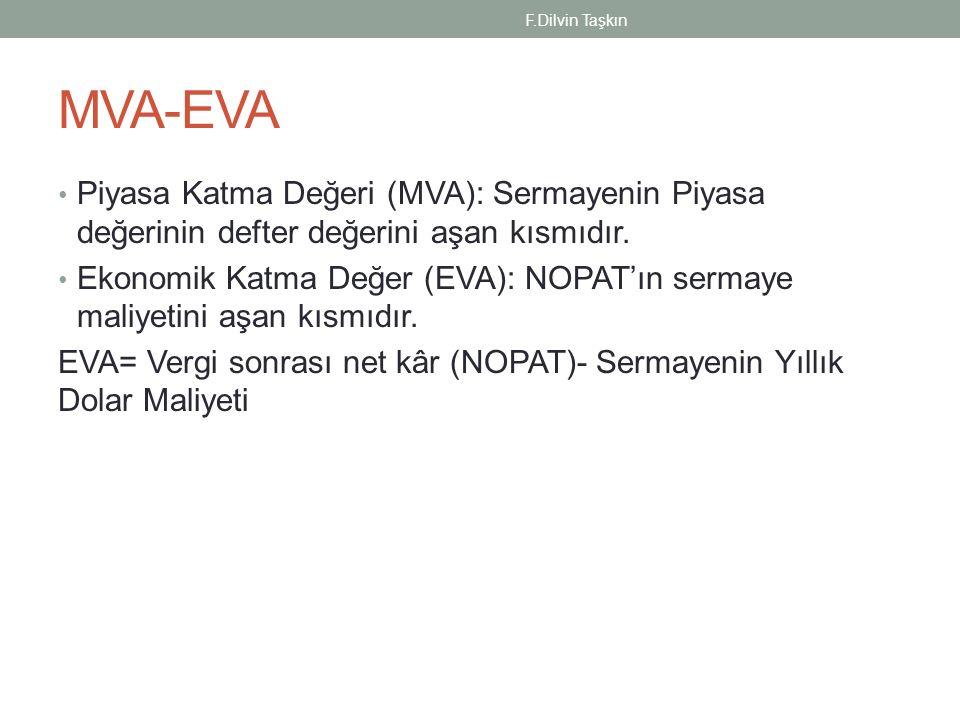 MVA-EVA Piyasa Katma Değeri (MVA): Sermayenin Piyasa değerinin defter değerini aşan kısmıdır. Ekonomik Katma Değer (EVA): NOPAT'ın sermaye maliyetini